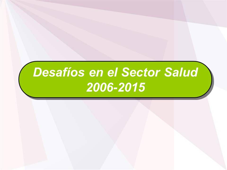 Desafíos en el Sector Salud 2006-2015