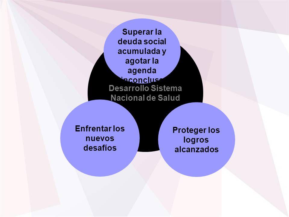 Superar la deuda social acumulada y agotar la agenda inconclusa