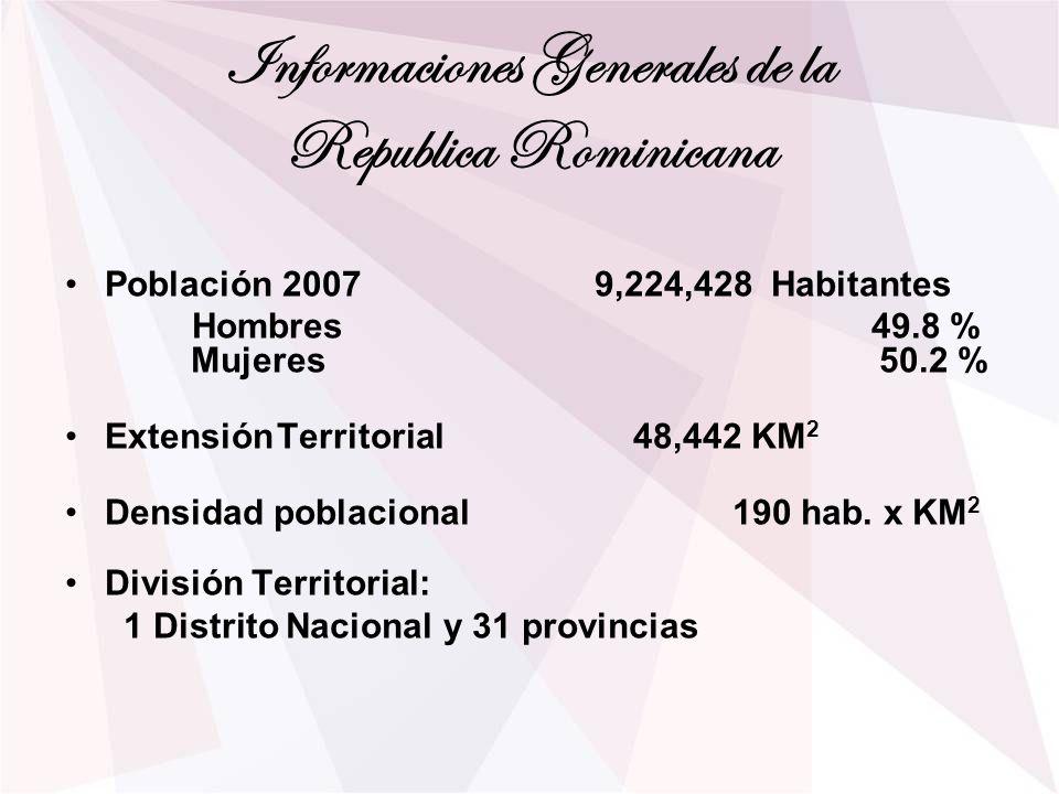 Informaciones Generales de la Republica Rominicana