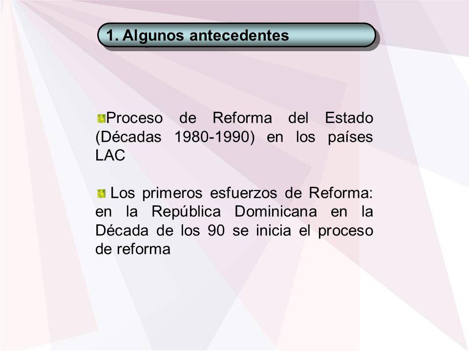 1. Algunos antecedentes Proceso de Reforma del Estado (Décadas 1980-1990) en los países LAC.