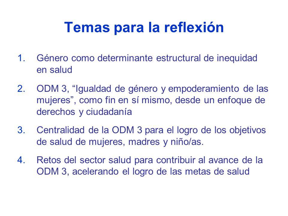 Temas para la reflexión