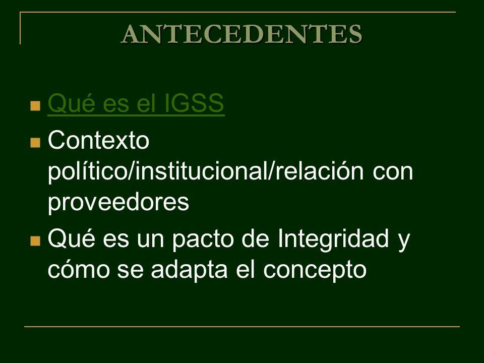 ANTECEDENTES Qué es el IGSS
