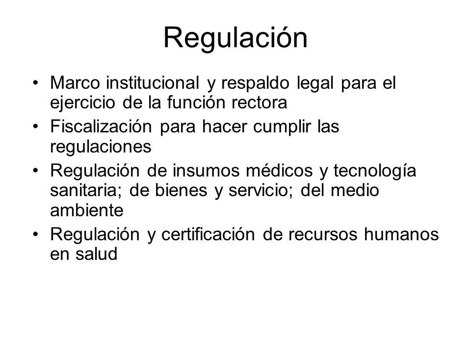 Regulación Marco institucional y respaldo legal para el ejercicio de la función rectora. Fiscalización para hacer cumplir las regulaciones.