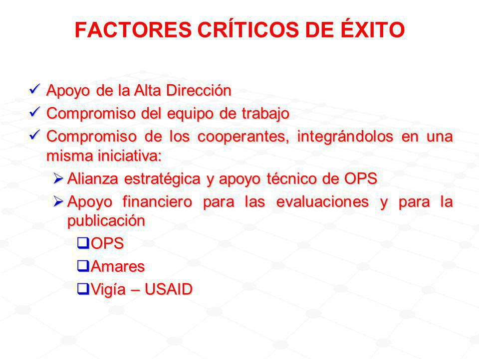FACTORES CRÍTICOS DE ÉXITO