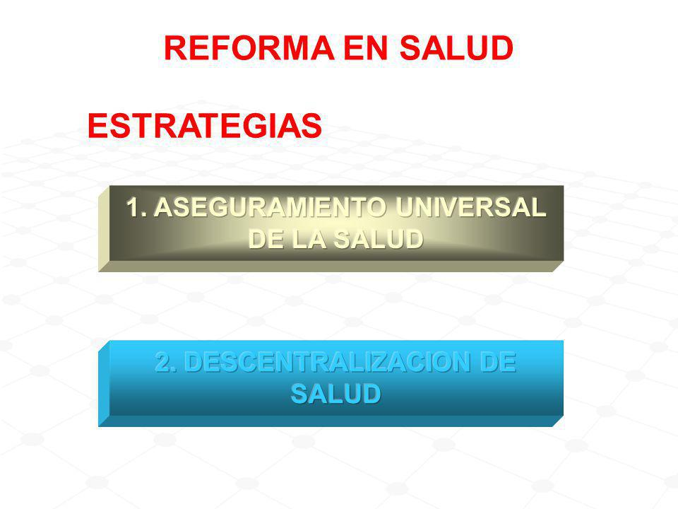 1. ASEGURAMIENTO UNIVERSAL DE LA SALUD 2. DESCENTRALIZACION DE SALUD