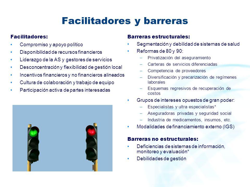 Facilitadores y barreras