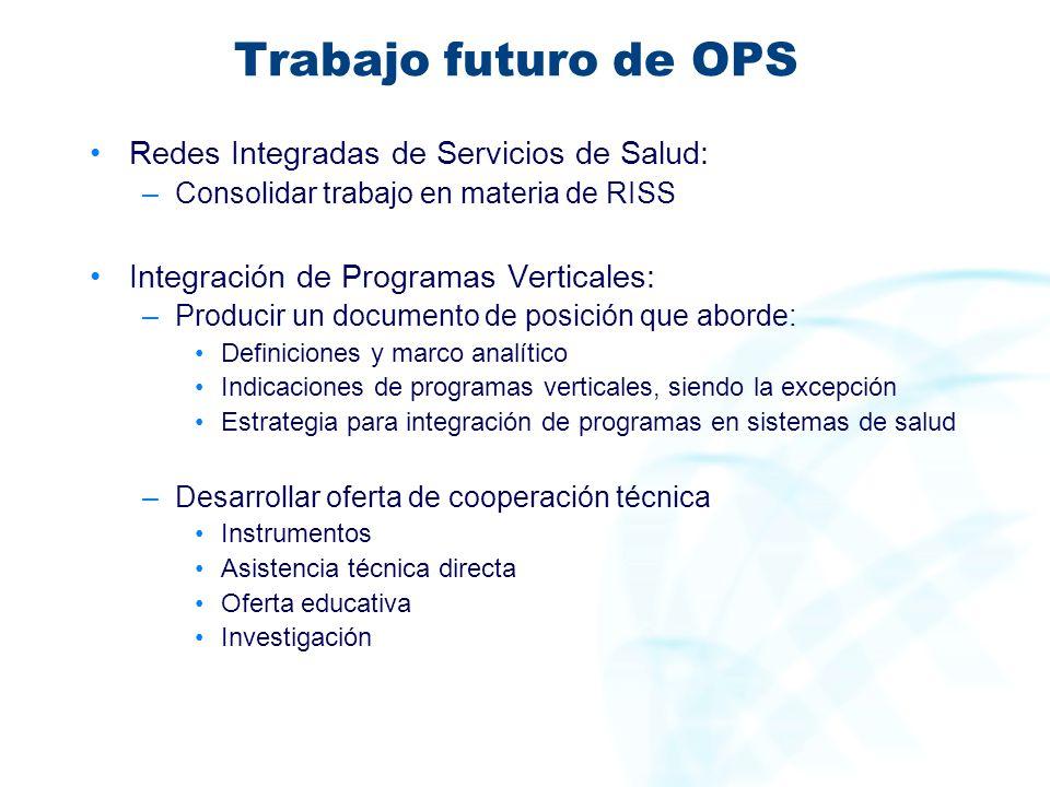 Trabajo futuro de OPS Redes Integradas de Servicios de Salud: