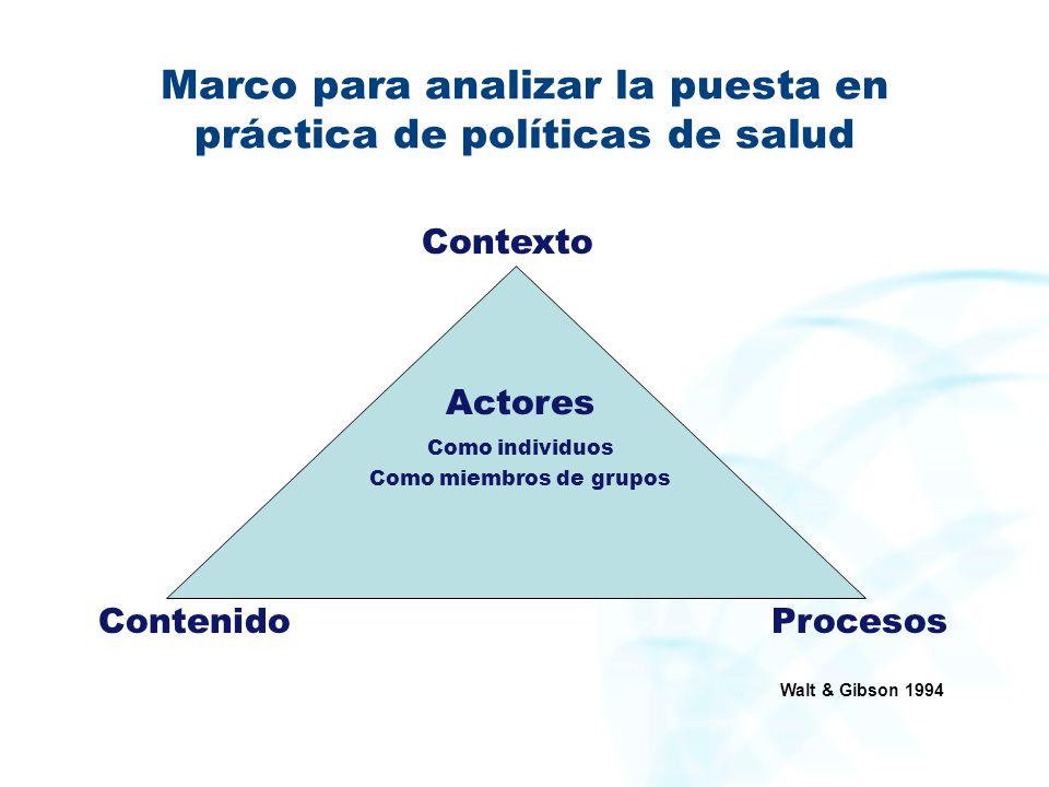 Marco para analizar la puesta en práctica de políticas de salud