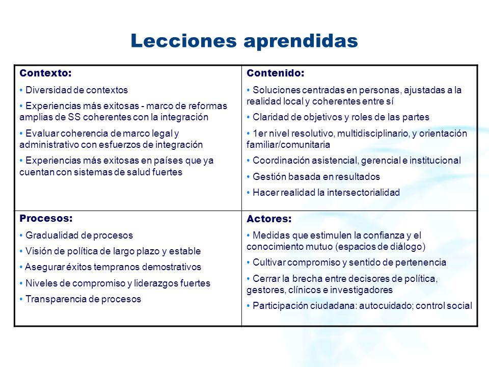 Lecciones aprendidas Contexto: Diversidad de contextos