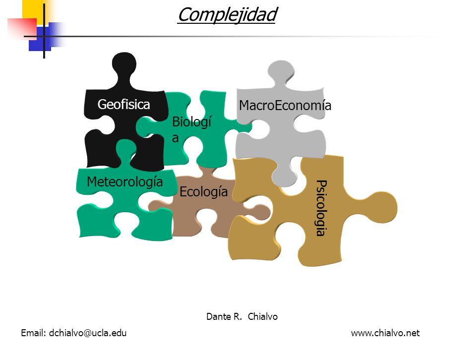 Complejidad Geofisica MacroEconomía Biología Psicologia Meteorología
