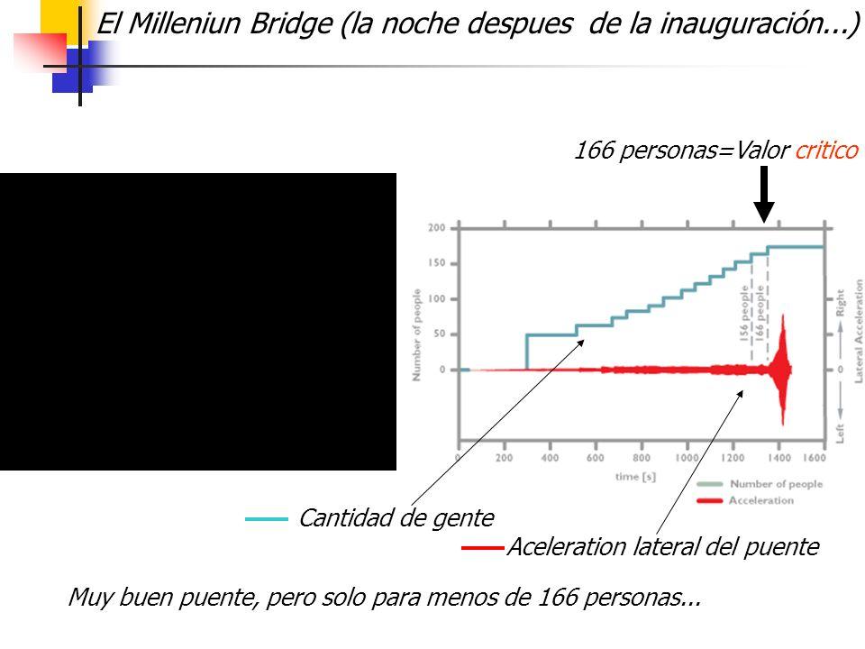 El Milleniun Bridge (la noche despues de la inauguración...)