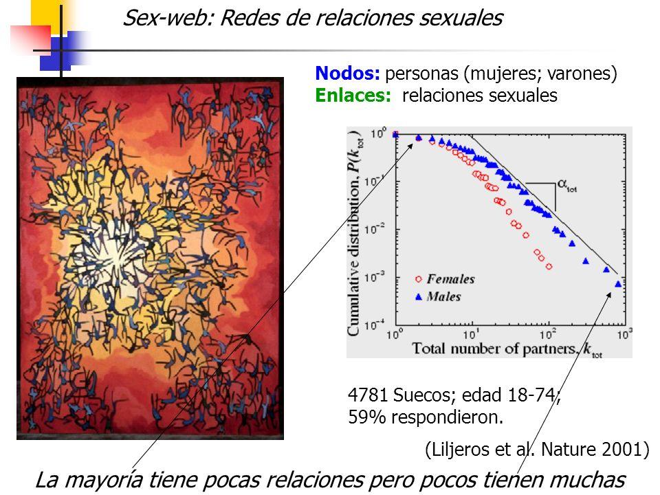 Sex-web: Redes de relaciones sexuales