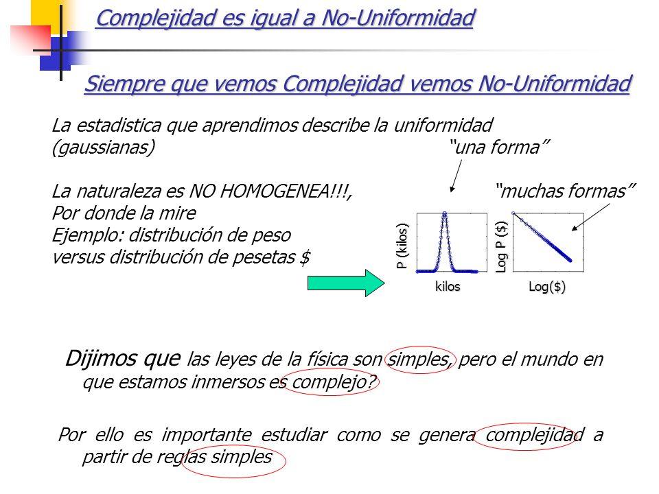 Siempre que vemos Complejidad vemos No-Uniformidad