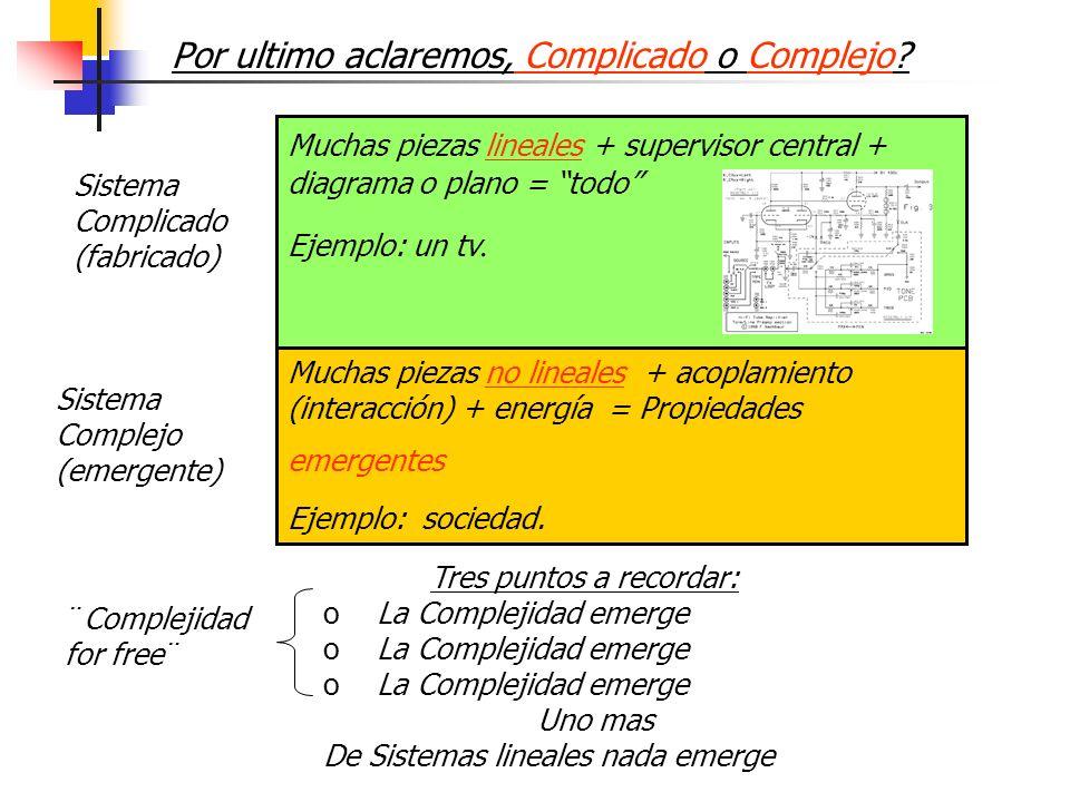 Por ultimo aclaremos, Complicado o Complejo
