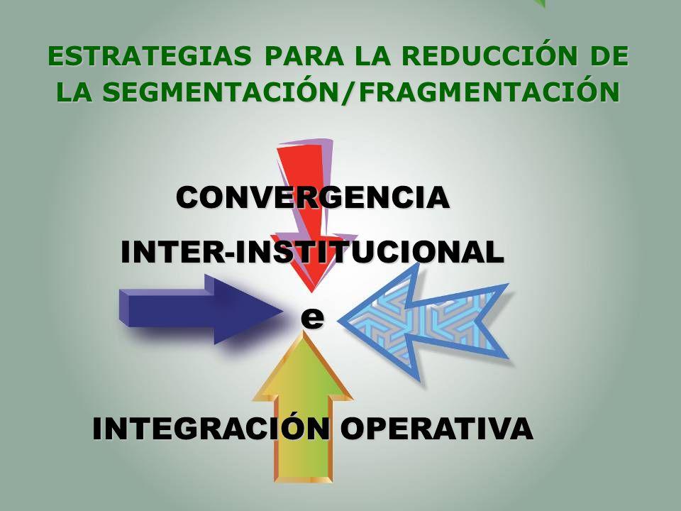 e CONVERGENCIA INTER-INSTITUCIONAL INTEGRACIÓN OPERATIVA