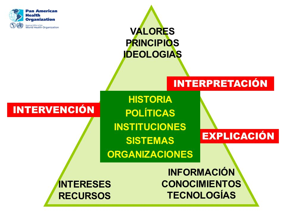 VALORES PRINCIPIOS IDEOLOGIAS INFORMACIÓN CONOCIMIENTOS