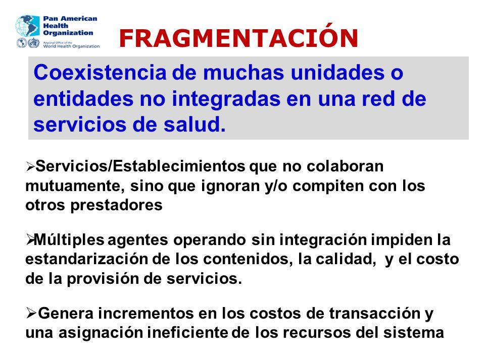 FRAGMENTACIÓN Coexistencia de muchas unidades o entidades no integradas en una red de servicios de salud.