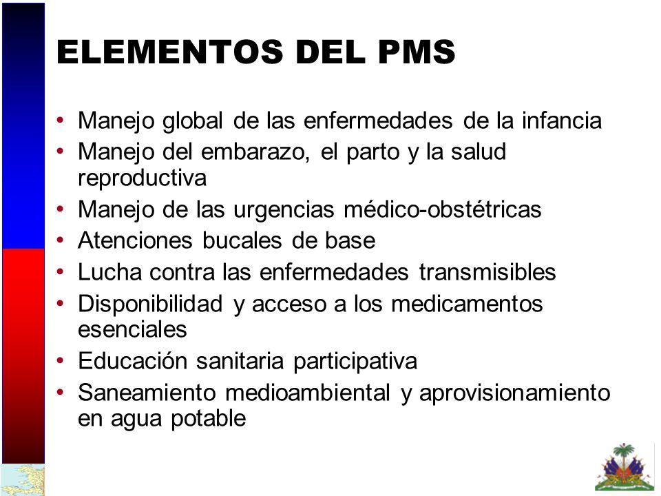 ELEMENTOS DEL PMS Manejo global de las enfermedades de la infancia