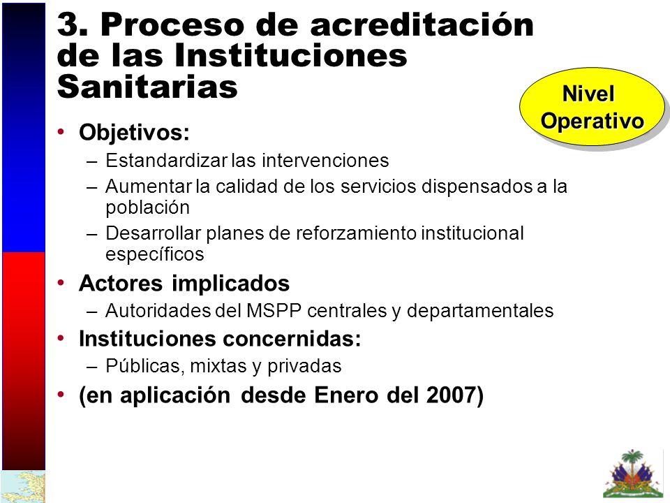 3. Proceso de acreditación de las Instituciones Sanitarias