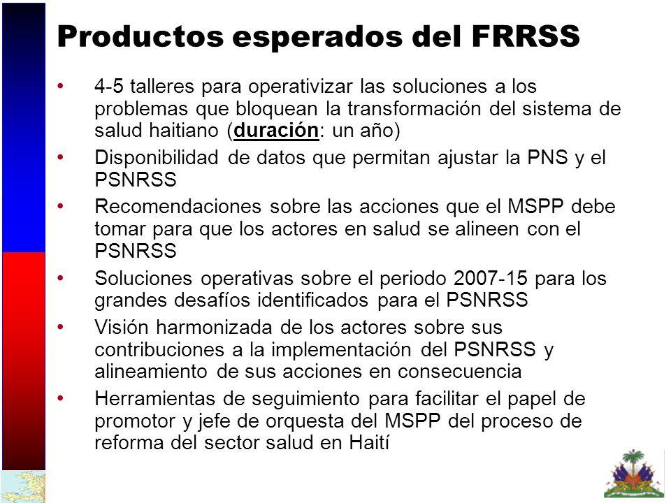 Productos esperados del FRRSS