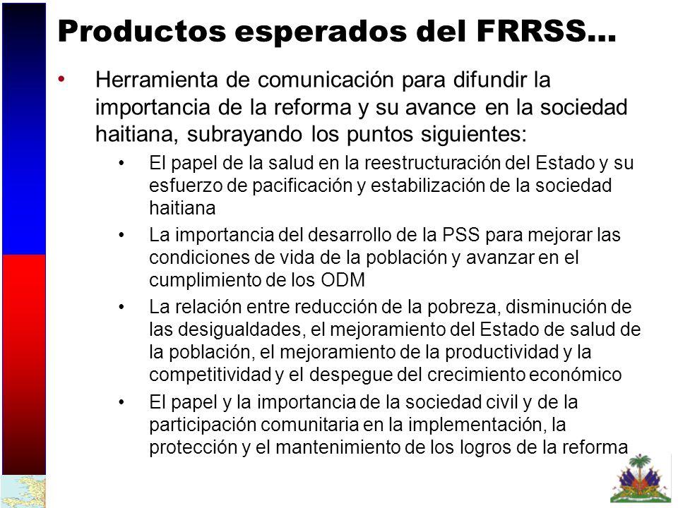 Productos esperados del FRRSS…