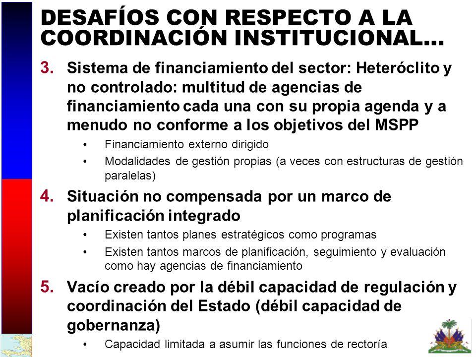 DESAFÍOS CON RESPECTO A LA COORDINACIÓN INSTITUCIONAL…
