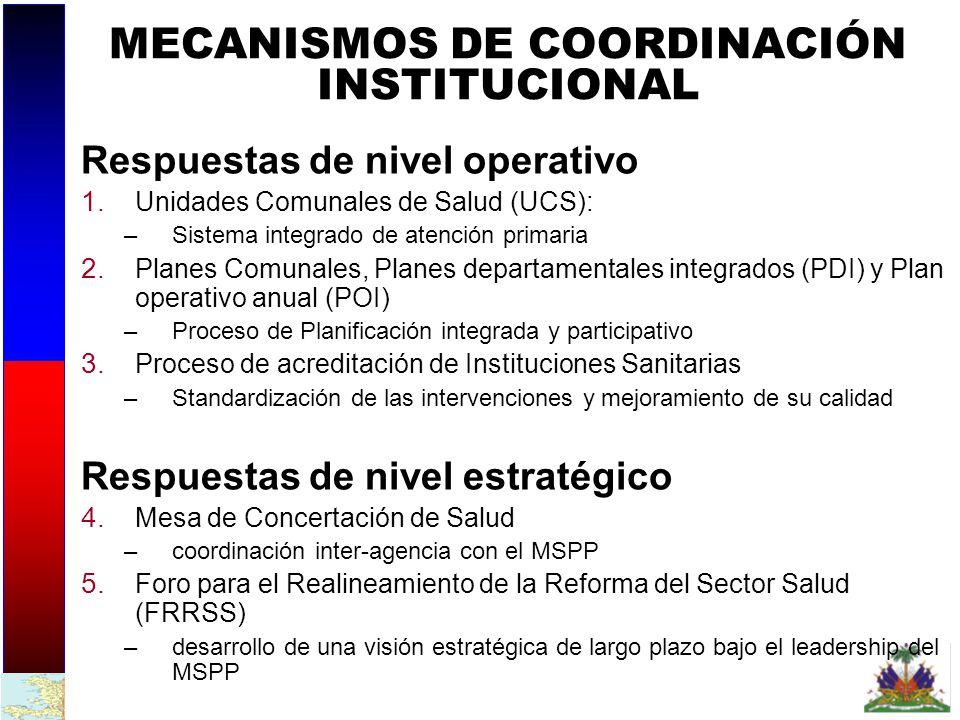 MECANISMOS DE COORDINACIÓN INSTITUCIONAL