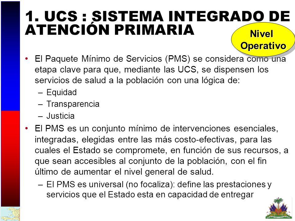 1. UCS : SISTEMA INTEGRADO DE ATENCIÓN PRIMARIA