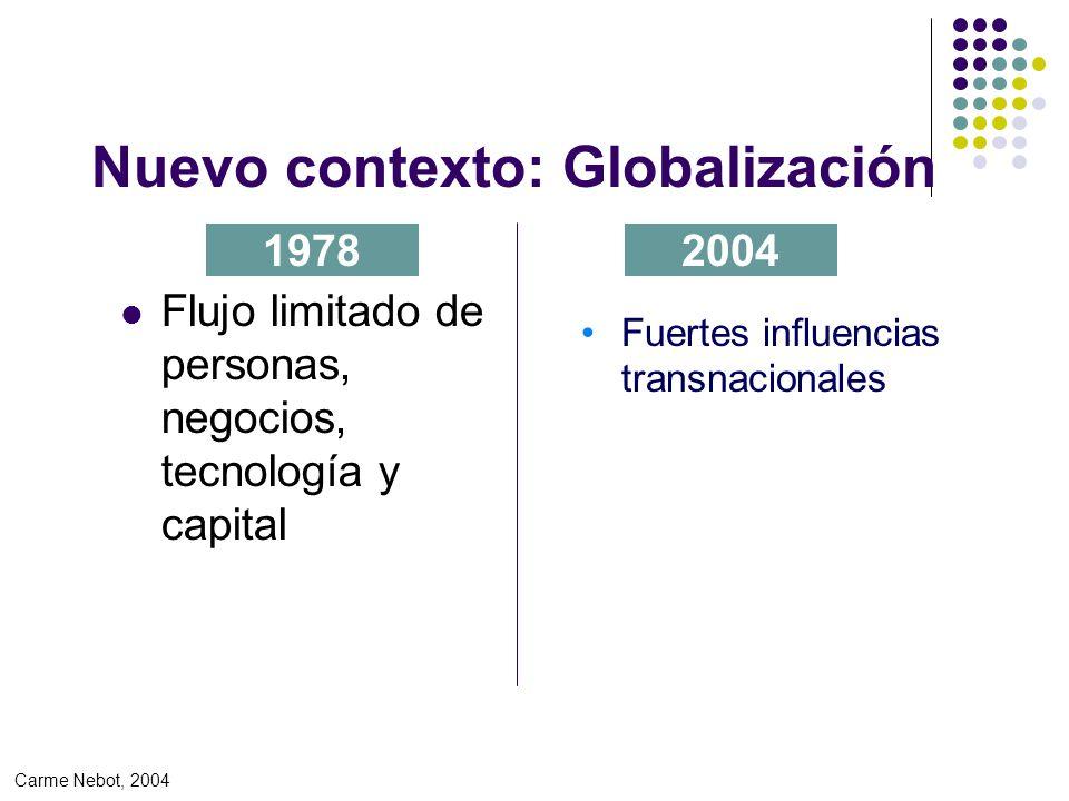 Nuevo contexto: Globalización