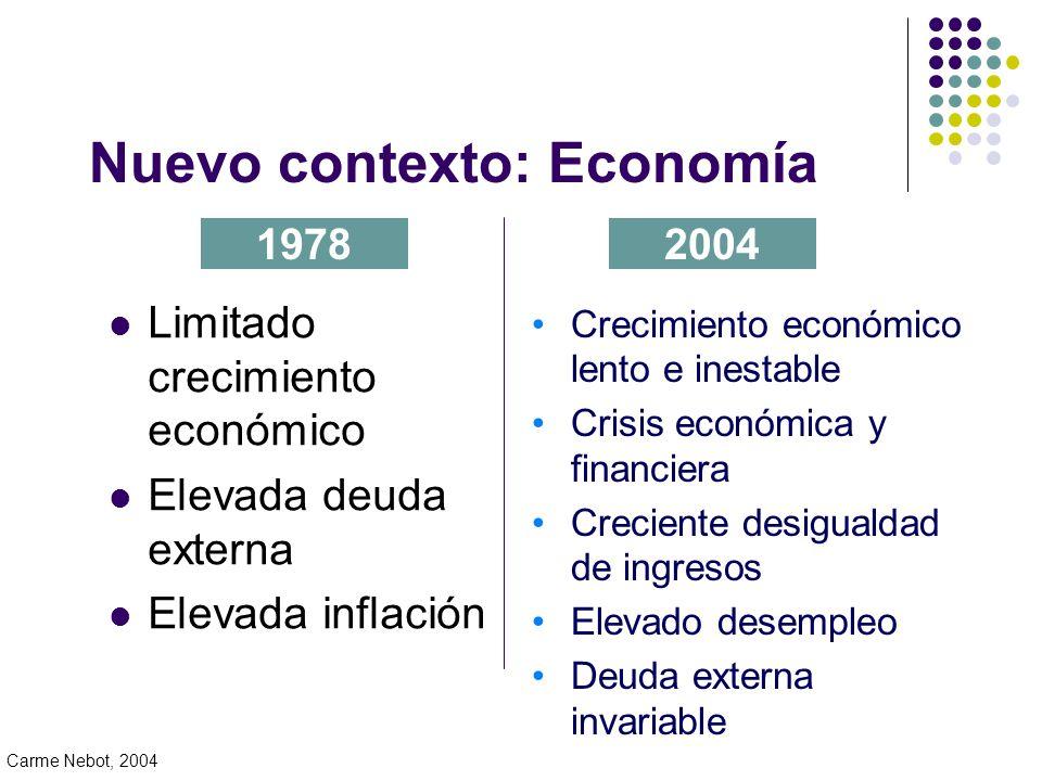 Nuevo contexto: Economía