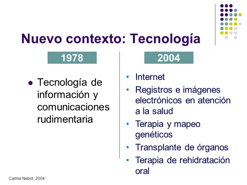 Nuevo contexto: Tecnología