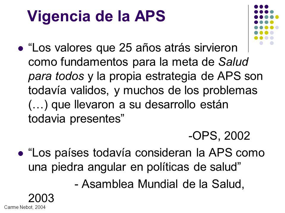 Vigencia de la APS