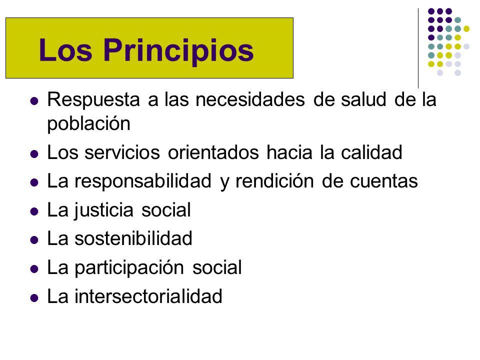Los Principios Respuesta a las necesidades de salud de la población