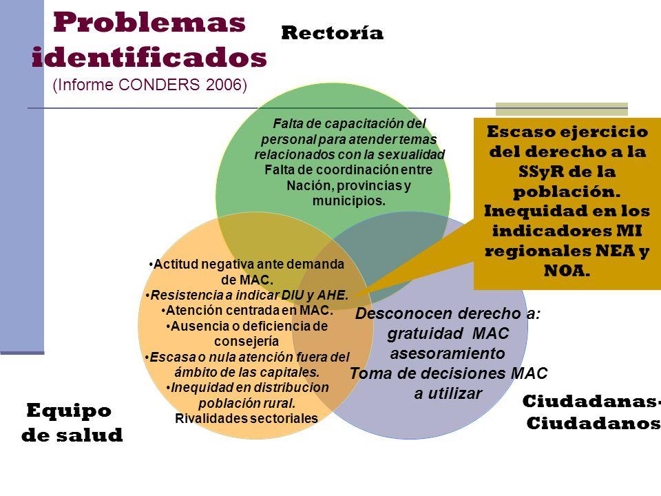Problemas identificados (Informe CONDERS 2006)