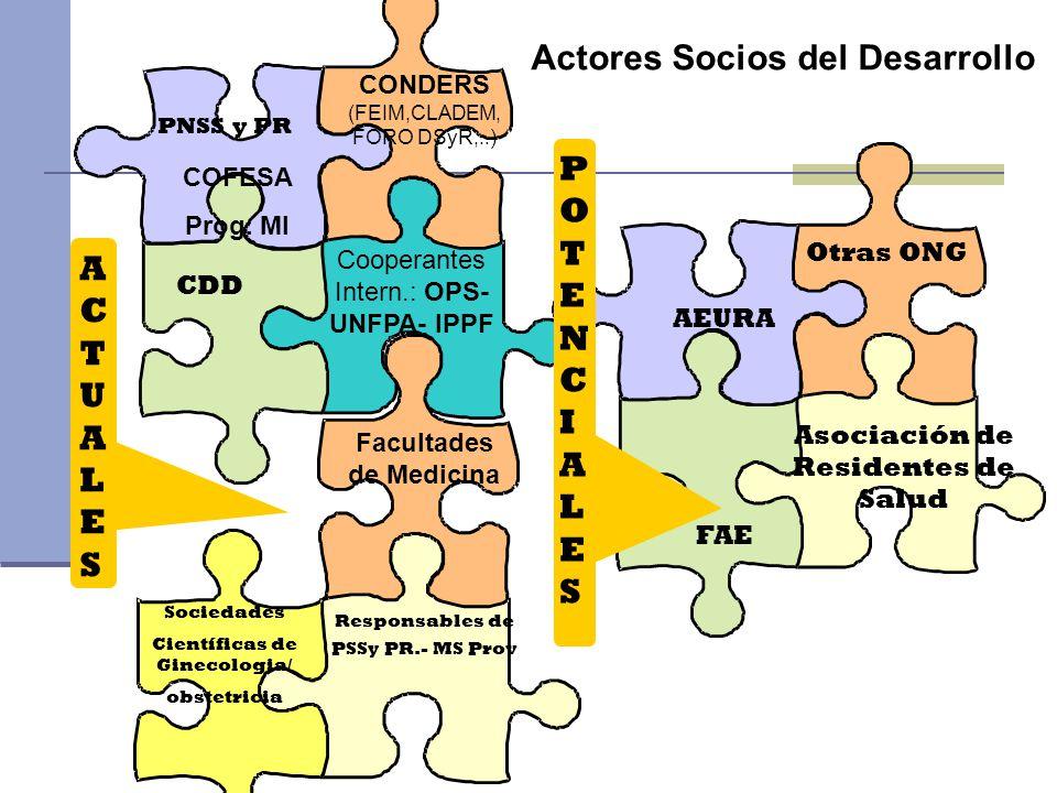 Estrategias Actores Socios del Desarrollo PO TENCIALES ACTUALES