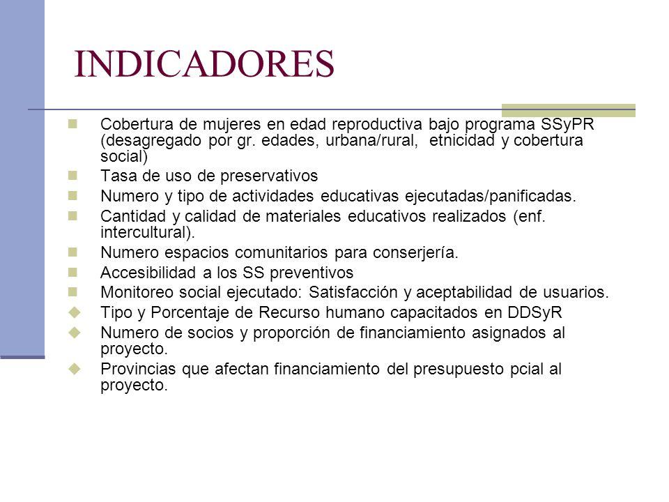 INDICADORES Cobertura de mujeres en edad reproductiva bajo programa SSyPR (desagregado por gr. edades, urbana/rural, etnicidad y cobertura social)