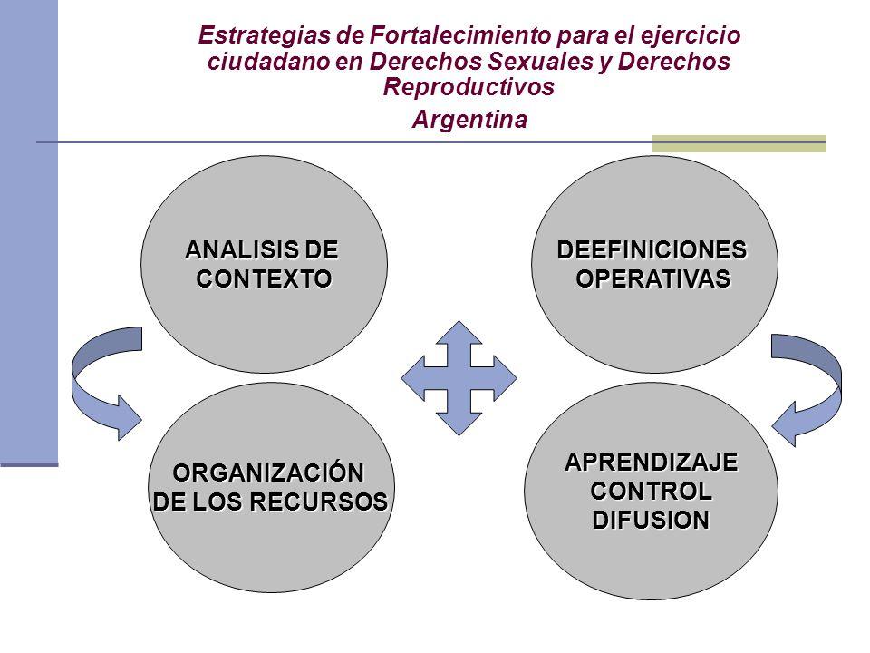 Estrategias de Fortalecimiento para el ejercicio ciudadano en Derechos Sexuales y Derechos Reproductivos