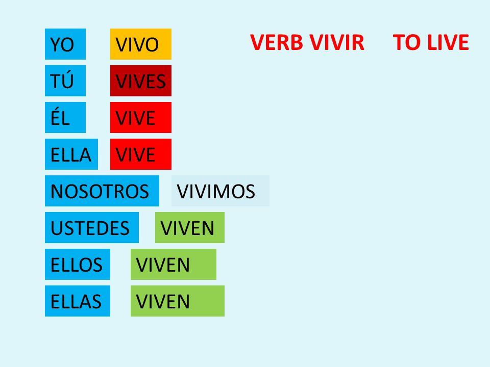 VERB VIVIR TO LIVE YO VIVO TÚ VIVES ÉL VIVE ELLA VIVE NOSOTROS VIVIMOS