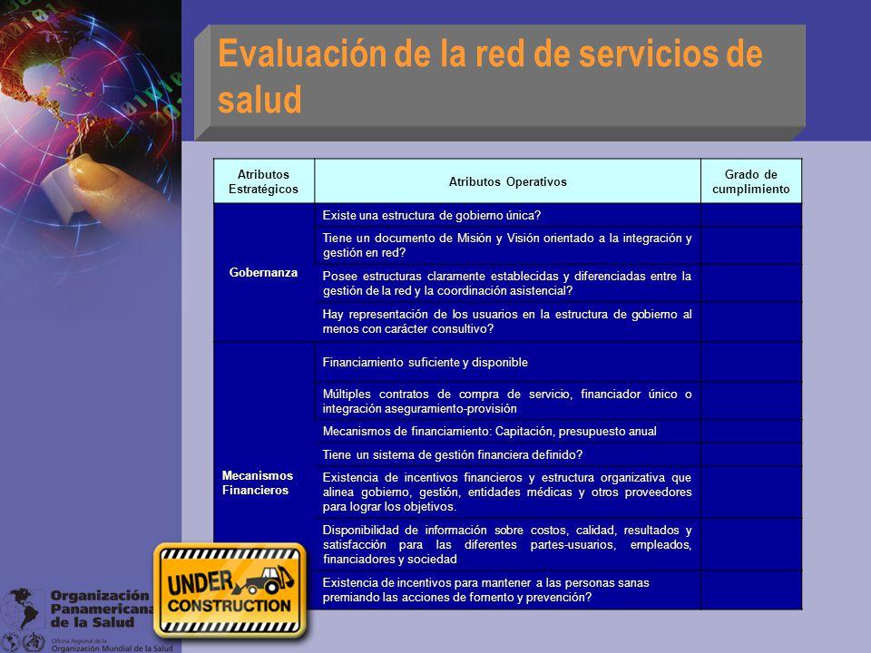 Evaluación de la red de servicios de salud