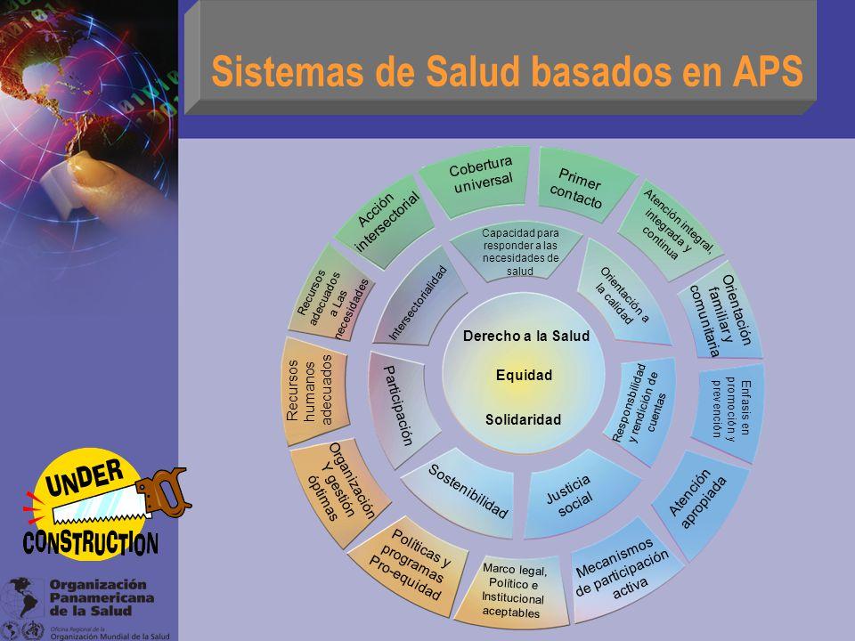 Sistemas de Salud basados en APS