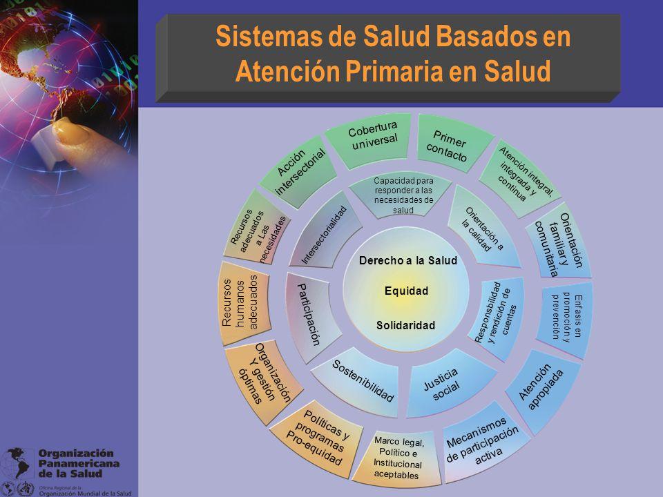 Sistemas de Salud Basados en Atención Primaria en Salud