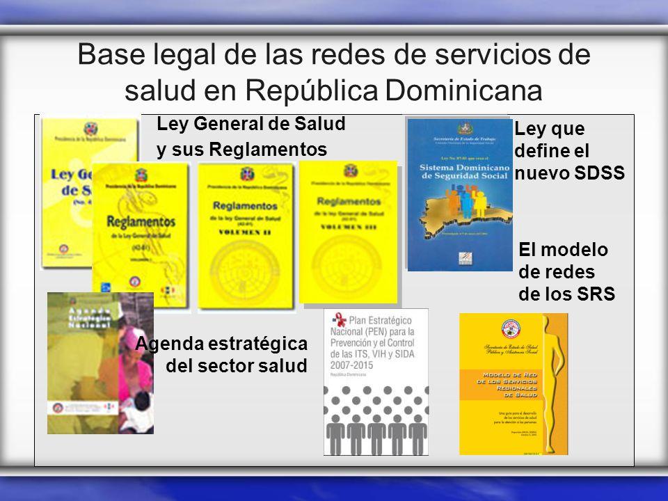 Base legal de las redes de servicios de salud en República Dominicana