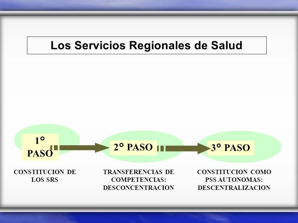 Los Servicios Regionales de Salud