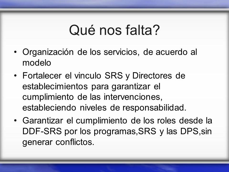Qué nos falta Organización de los servicios, de acuerdo al modelo