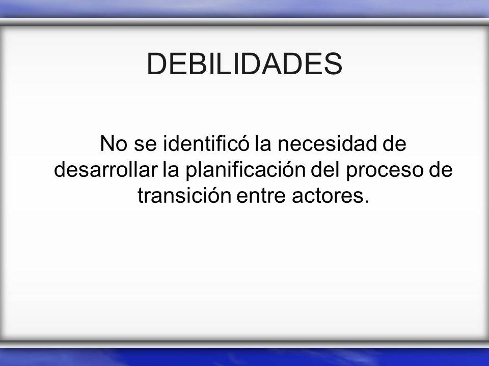 DEBILIDADES No se identificó la necesidad de desarrollar la planificación del proceso de transición entre actores.