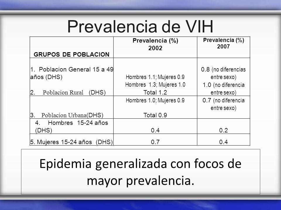 Prevalencia de VIH GRUPOS DE POBLACION. Prevalencia (%) 2002. Prevalencia (%) 2007. 1. Poblacion General 15 a 49 años (DHS)
