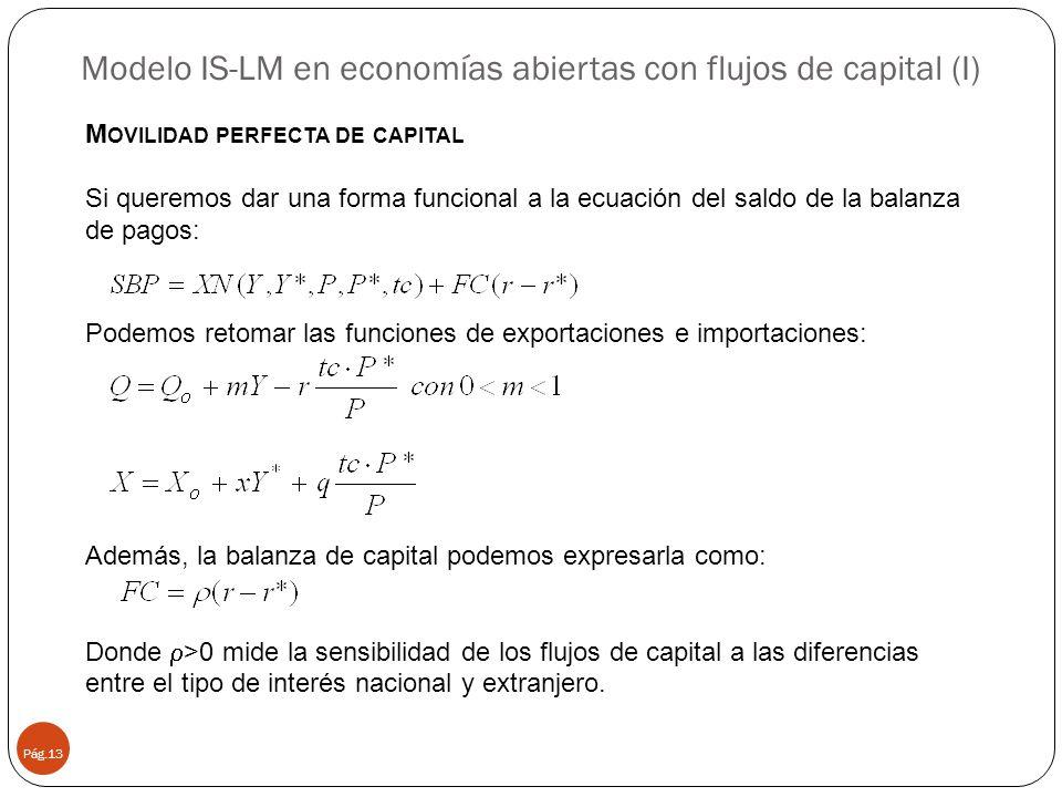 Modelo IS-LM en economías abiertas con flujos de capital (I)