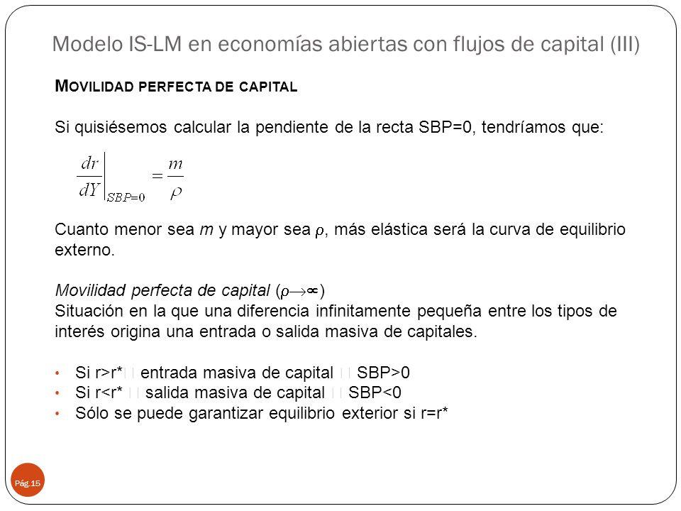 Modelo IS-LM en economías abiertas con flujos de capital (III)