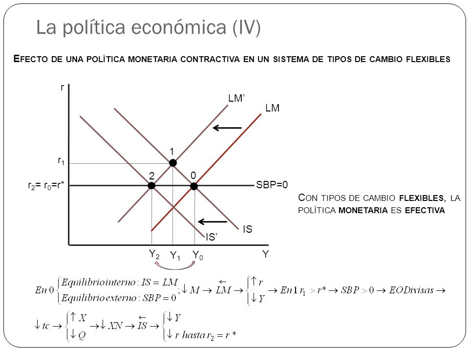 La política económica (IV)