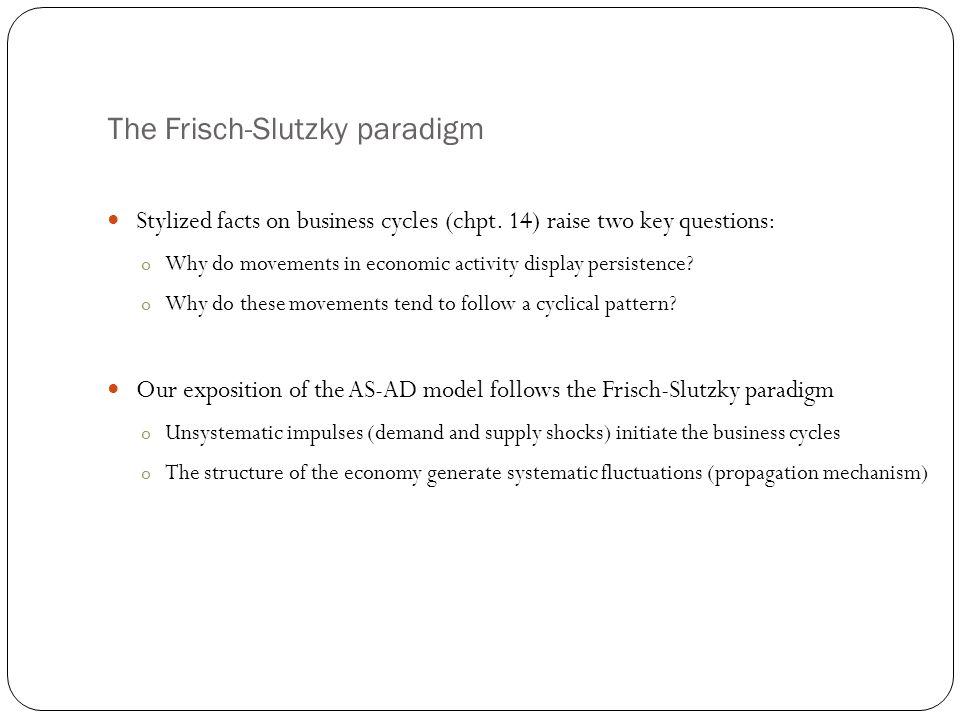 The Frisch-Slutzky paradigm